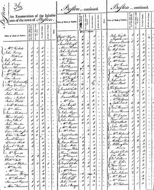 1790 Us Census Rootsweb - Map-guide-to-the-us-federal-censuses-1790-1920